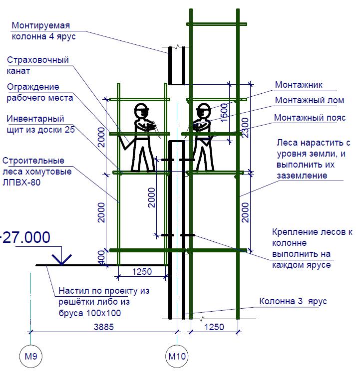 схема монтажа лесов